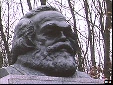 Tombstone of Karl Marx