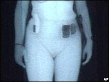 x-ray body scanner