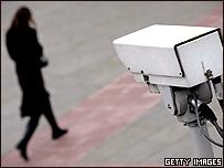 Cámara de CCTV