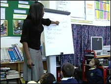 Primary PSHE lesson