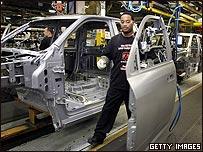 Fábrica de la Chrysler