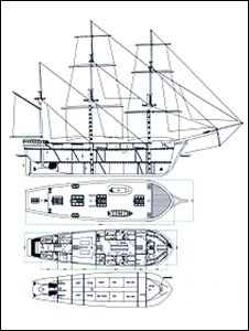Outline plans for the new Beagle � Detlev Loell