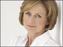 Dr Rosemary Leonard