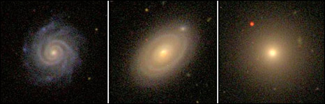 Galaxies (SDSS)