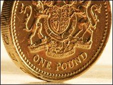 Sterling pound