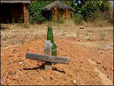 Grave of a massacre victim in Gouromo, CAR