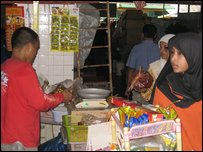 Malaysian Market