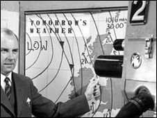 Photograph showing an old-fashioned camera pointing at the forecaster and weather chart.