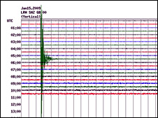 Seismogram of Shetland earthquake [Pic: British Geological Survey ]