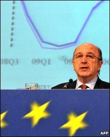 EU Economy Commissioner Joaquin Almunia