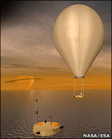 Balloon at Titan (Nasa/Esa)