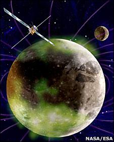 Ganymede Orbiter (Nasa/Esa)