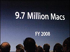 Mac sales for 2008
