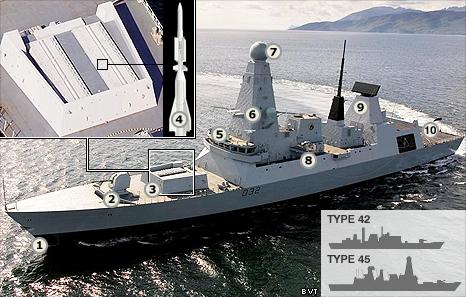 bbc news uk type 45 daring class destroyer