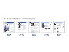 Facebook screen shots through the ages