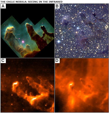 Eagle Nebula at different wavelengths (Nasa/Esa)