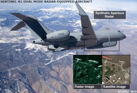 RAF Sentinal aircraft