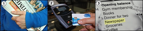 Contactless technology graphic
