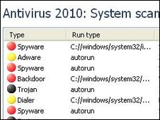Antivirus 2010 fake system scan