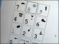 A Pinoptic keypad