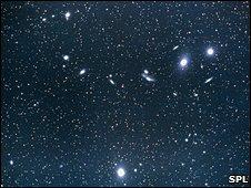 Virgo cluster (SPL)
