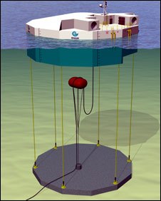 Orecon buoy