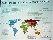 Hp labs awards to universities