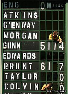 Sydney scoreboard