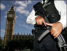 Security at Westminster