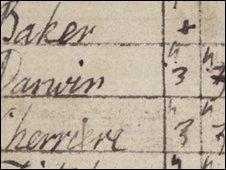 Darwin's bill