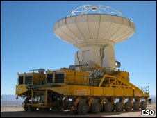 Antenna transport (ESO)
