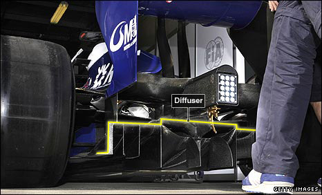 The diffuser on the back of the Williams car