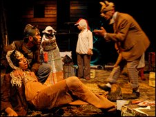 Actors in Animal Farm