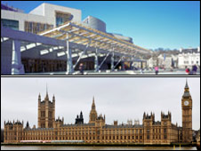 Holyrood and Westminster parliaments