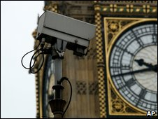 CCTV outside Parliament