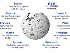 Wikipedia homepage, Wikipedia