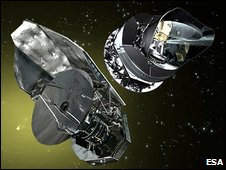 Herschel and Planck (Esa)