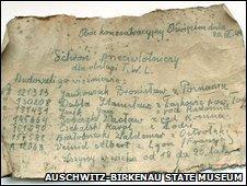 Note written by Auschwitz prisoners (Copyright: Barbara Sienko, Auschwitz-Birkenau State Museum)