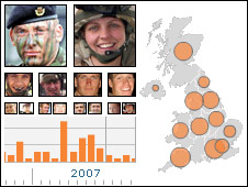 UK casualties in Iraq