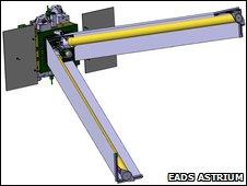 Microscope system (EADS Astrium)