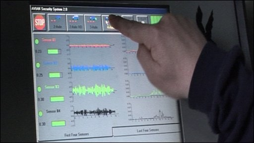 Machine monitoring heart-rates