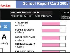 example school report card