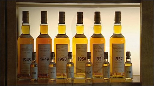 Scotch Whisky