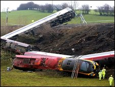 Grayrigg rail crash