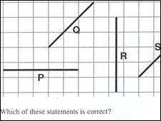 Maths question from sample paper