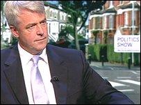 Andrew Lansley MP