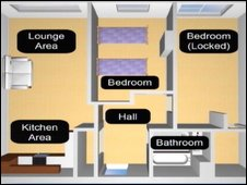 A diagram of the flat provided by West Midlands Police