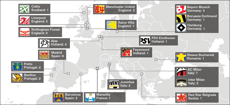 A map of European Cup/Champions League winners