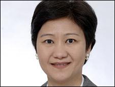 Dr Pim Kon