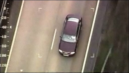 Car being watched from a helicopter camera